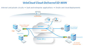 SD-WAN Spotlight: A Q&A with VeloCloud - ChannelVision Magazine